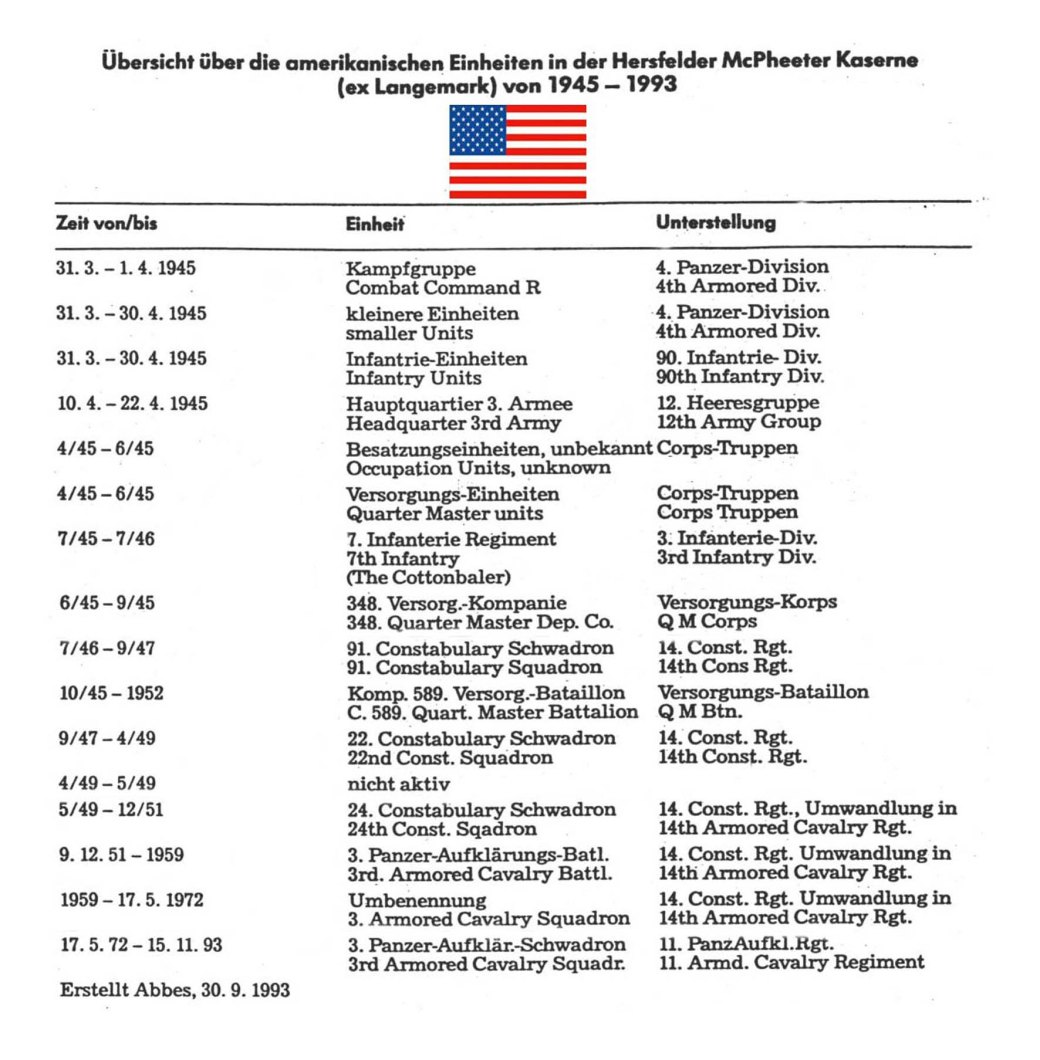US Einheiten in der McPheeters Barraks232a Kopie