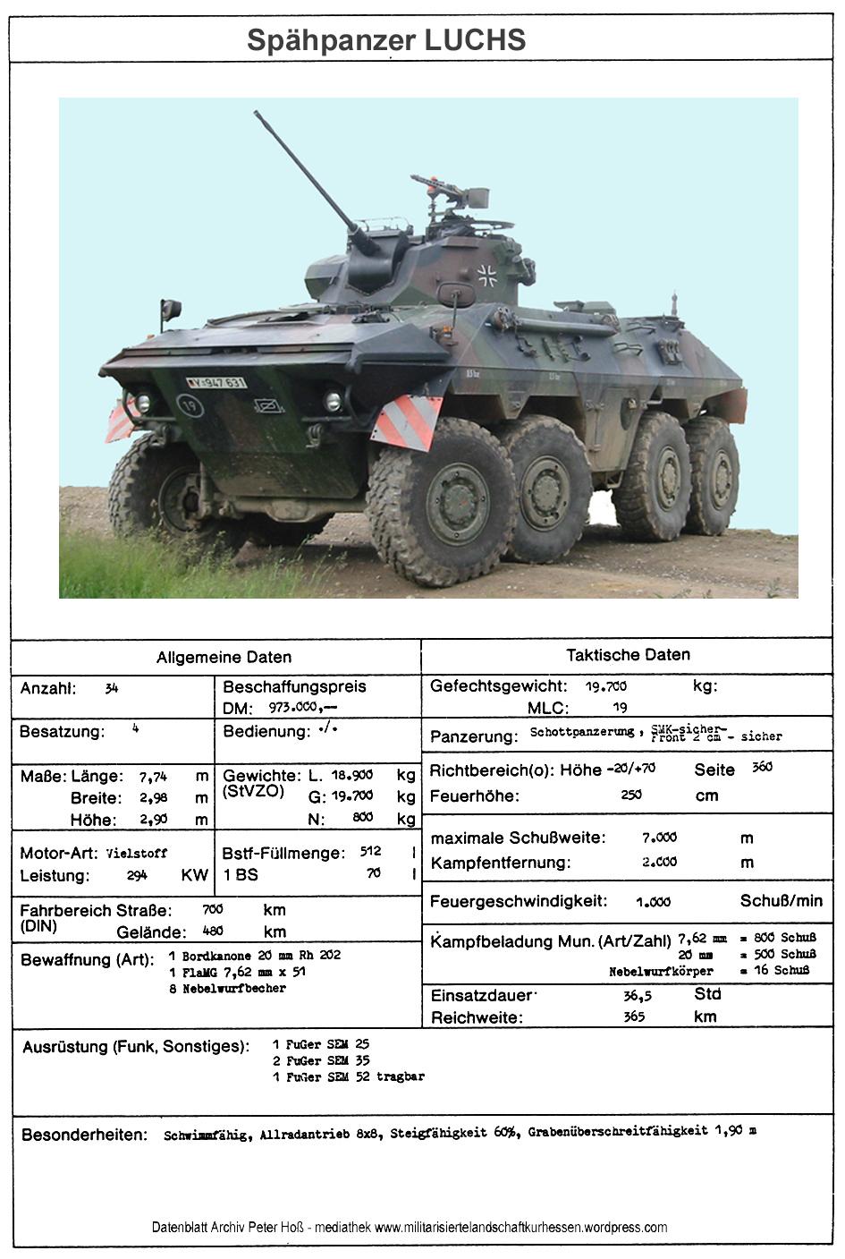Datenblatt Spähpanzer LUCHS
